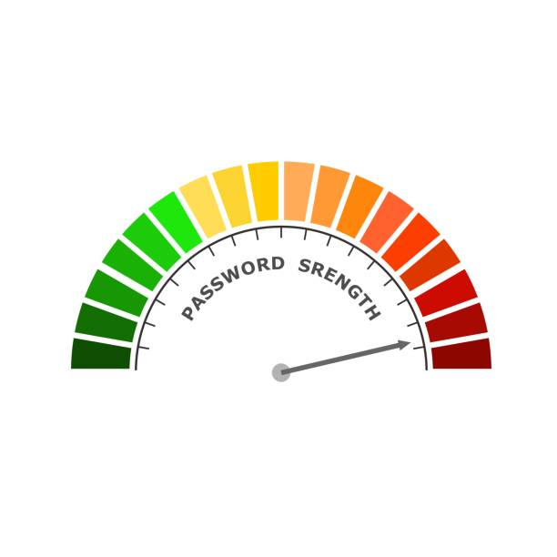 Abstract meter read level of password strength. Color scale with arrow. The measuring device icon. Colorful infographic gauge element.